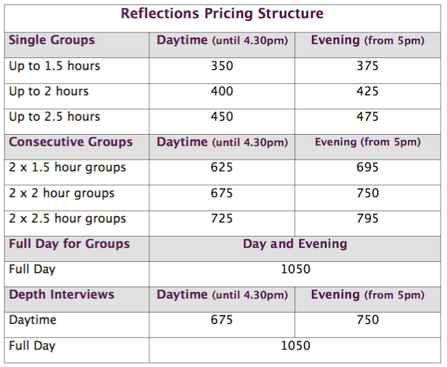 PRICING STRUCTURE IMAGE